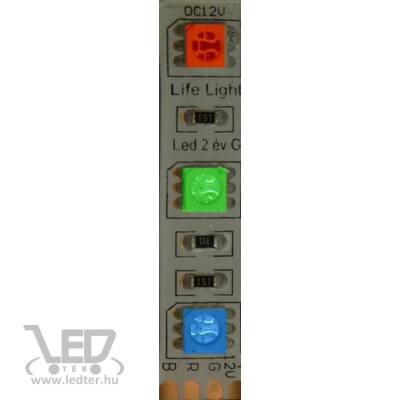 RGB 30 LED/m 5050 chip 7,2W 320 lumen/m vízálló LED szalag
