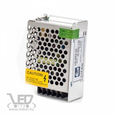 36W 12VDC LED fémházas tápegység 3A