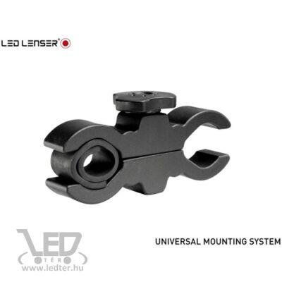 LedLenser LL-0362 Szerelék
