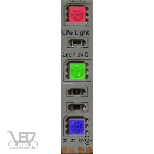 RGB 60 LED/m 5050 chip 14,4W 720 lumen/m LED szalag